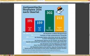 Grafik: Amadeu-Antonio-Stiftung. 2015